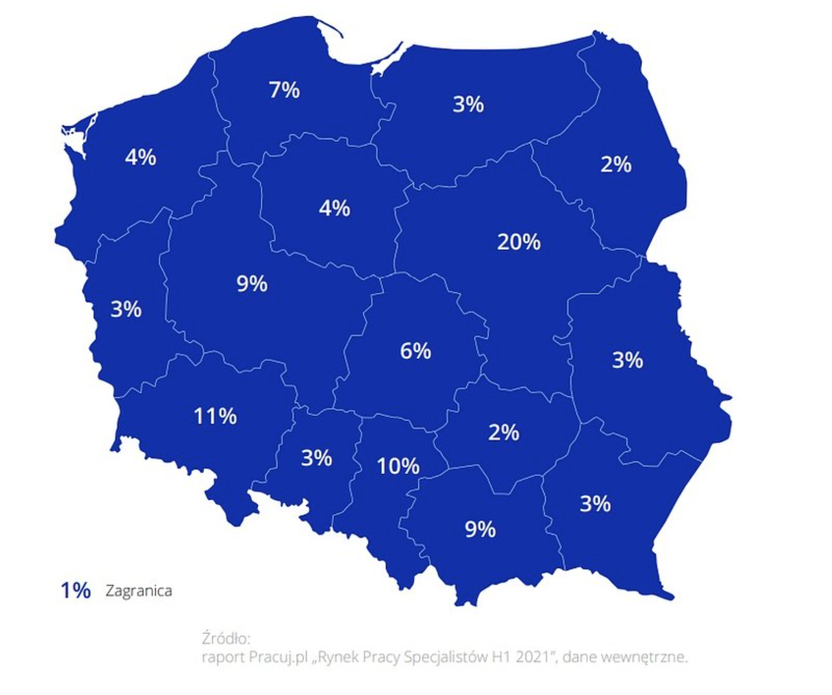 Źródło: Pracuj.pl