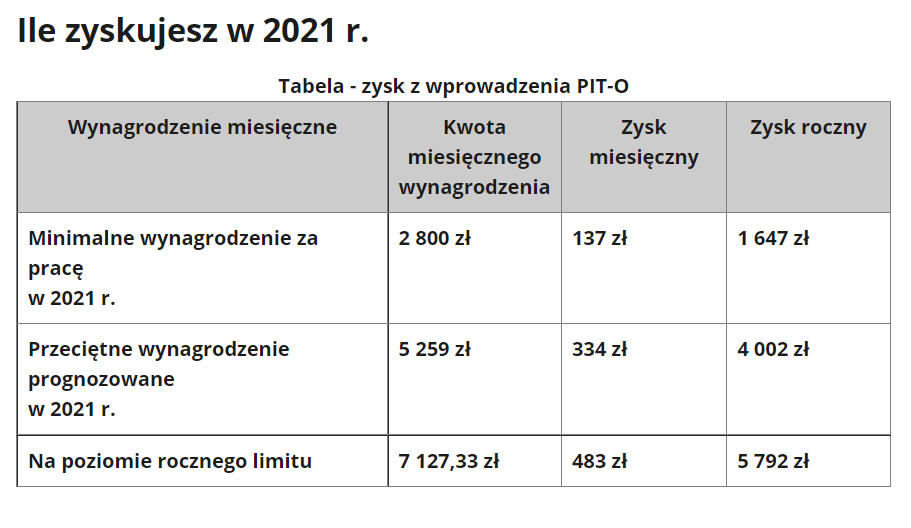 Grafika: mf.gov.pl