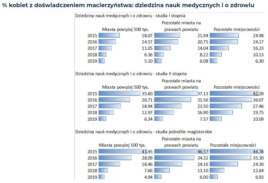 Grafika: ela.nauka.gov.pl